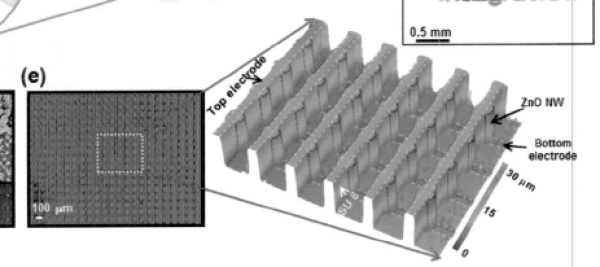 Active Tactile Imaging with Large Arrays of Vertical Nanowire Piezotronic Transistors