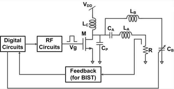 Efficient, Reliable, Robust Power Amplifiers for Wireless Communications