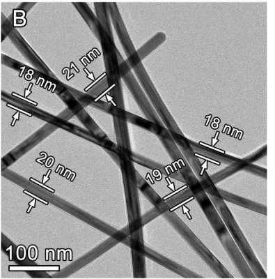Facile Synthesis of Ultrathin Silver Nanowires