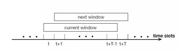 The Sliding-Window Queue-Proportional Sampling (SW-QPS) Algorithm